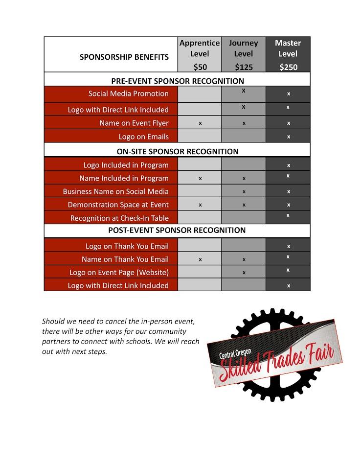 grid—central oregon skilled trades fair flyer